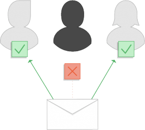 prerequisites for email marketing