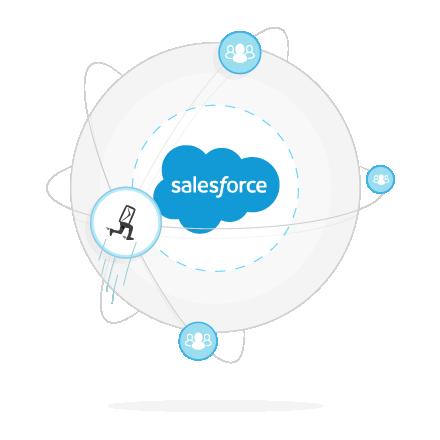 salesforce newsletter integration
