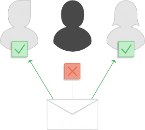 Buying email lists doesn't work