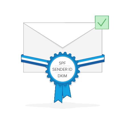 sender ID and DKIM