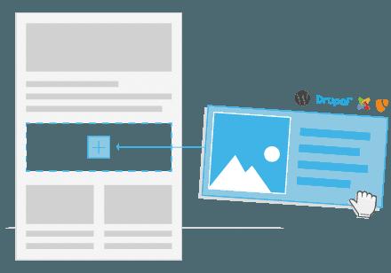 Grafik_Integrationen_Contentübernahme