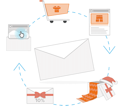 Lifecycle-Mailings1