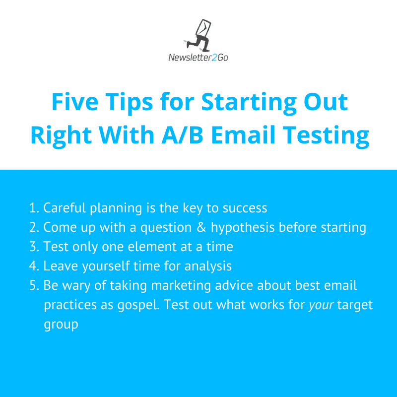 A shareable list of tips for starting out with A/B testing: 1. Careful planning is the key to success 2. Come up with a question & hypothesis before starting 3. Test only one element at a time 4. Leave yourself time for analysis 5. Be wary of taking marketing advice about best email practices as gospel. Test out what works for your target group