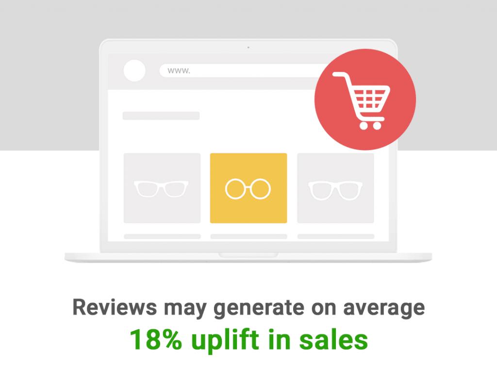 Sales uplift reviews eKomi