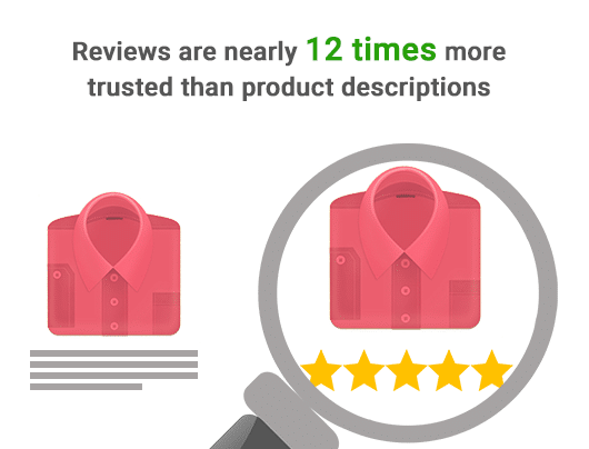 trust in reviews eKomi